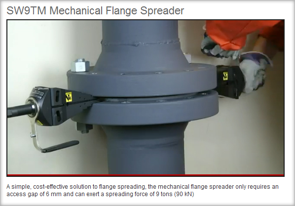 Flange Spreading Wedges, Hydraulic & Mechanical, 6 8 tons to 20 tons